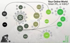 greenpeace-click-clean-internet-companies-001.jpg.650x0_q70_crop-smart
