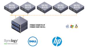 schema_green_smart_storage
