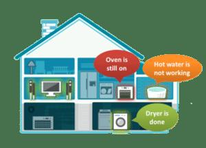 smart-home-popup