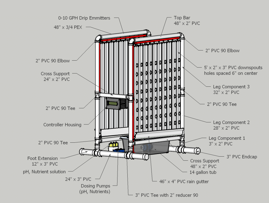 towerV2Diagram